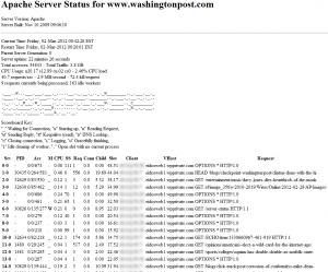 Ejemplo de Apache status