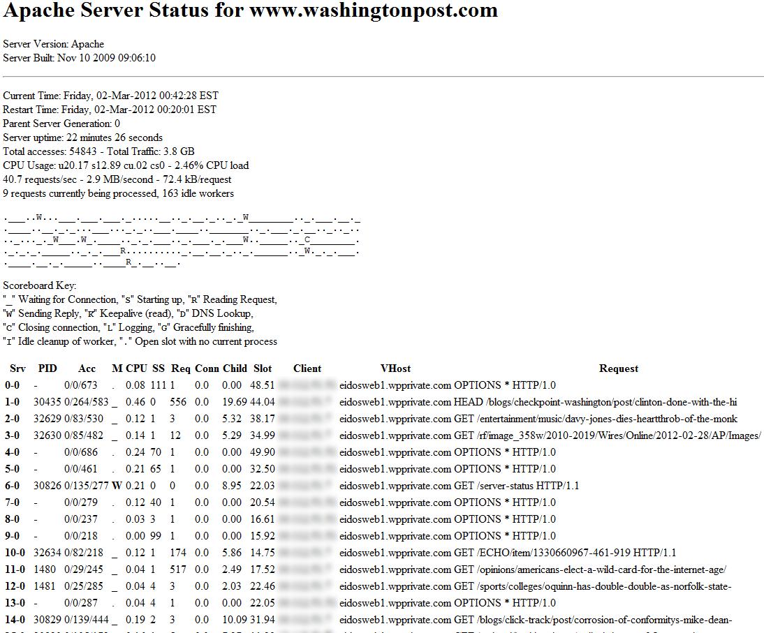 Como proteger el Wordpress de un ataque DDOS mediante xmlrpc.php ...